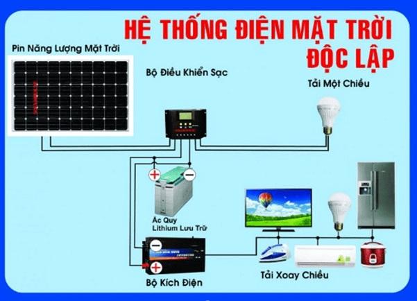 Lắp đặt điện mặt trời hệ Hệ Off-Grid