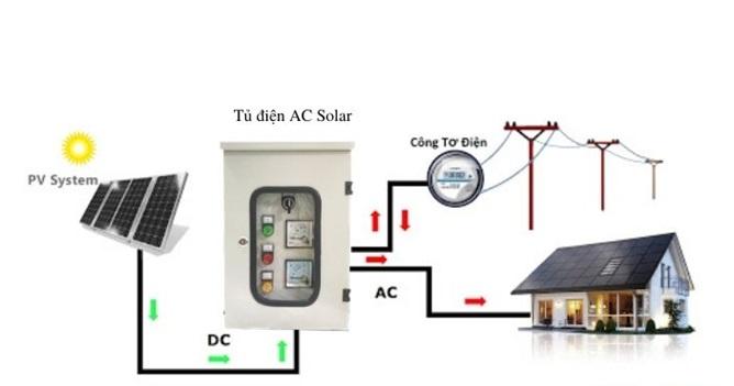 Vai trò của tủ điện AC Solar
